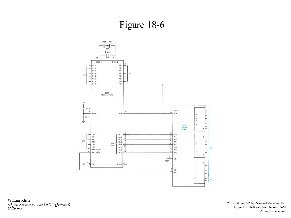 Figure 18-6 William Kleitz Digital Electronics with VHDL, Quartus® II Version Copyright ©2006 by Pearson Education, Inc. Upper Saddle River, New Jerse