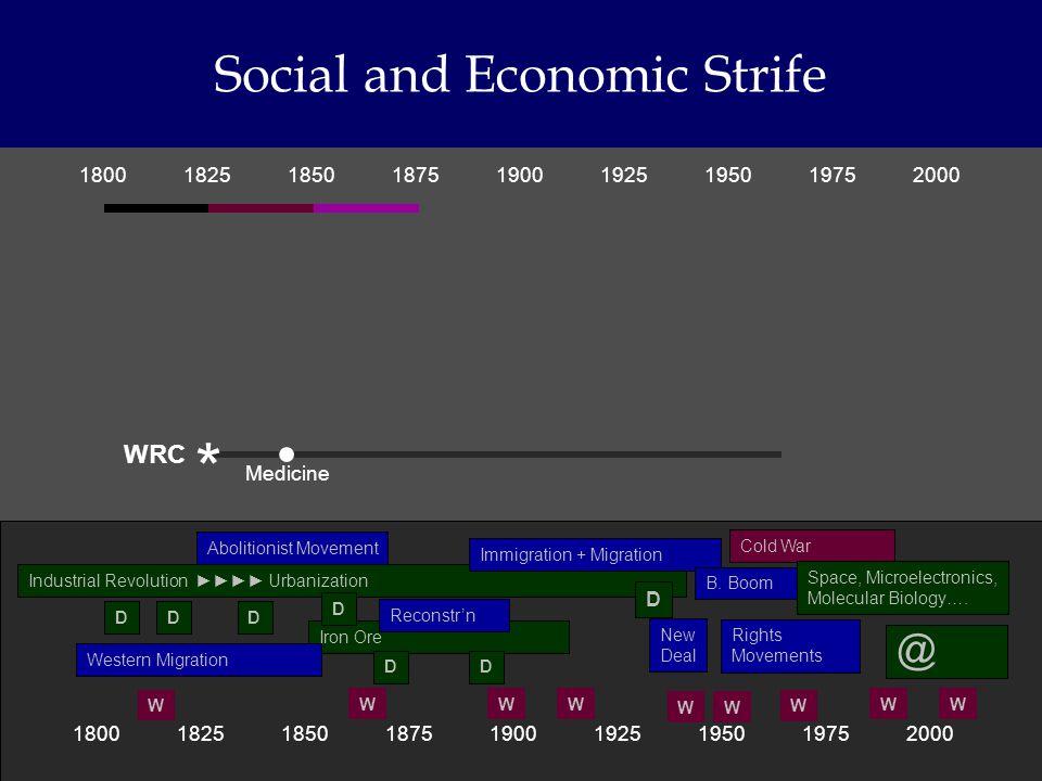 180018251850187519001925195019752000 Social and Economic Strife 180018251850187519001925195019752000 * WRC Industrial Revolution Urbanization Abolitionist Movement W WWW WW W WW Immigration + Migration Cold War D B.