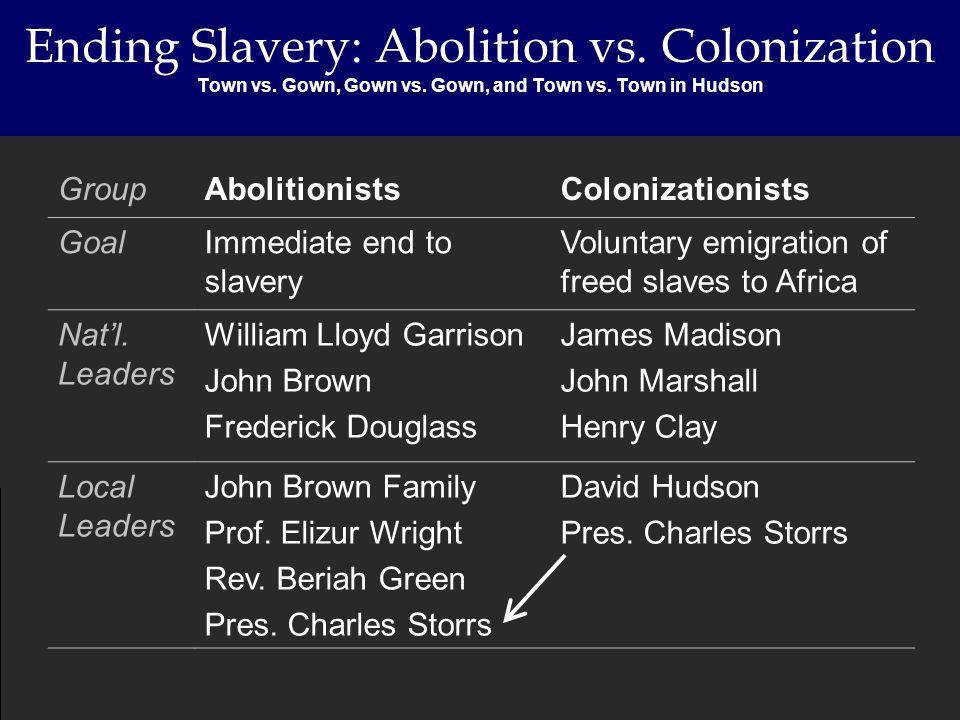Ending Slavery: Abolition vs. Colonization Town vs.