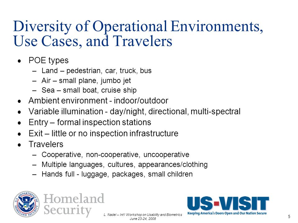L. Nadel – Intl Workshop on Usability and Biometrics June 23-24, 2008 5 Diversity of Operational Environments, Use Cases, and Travelers POE types –Lan