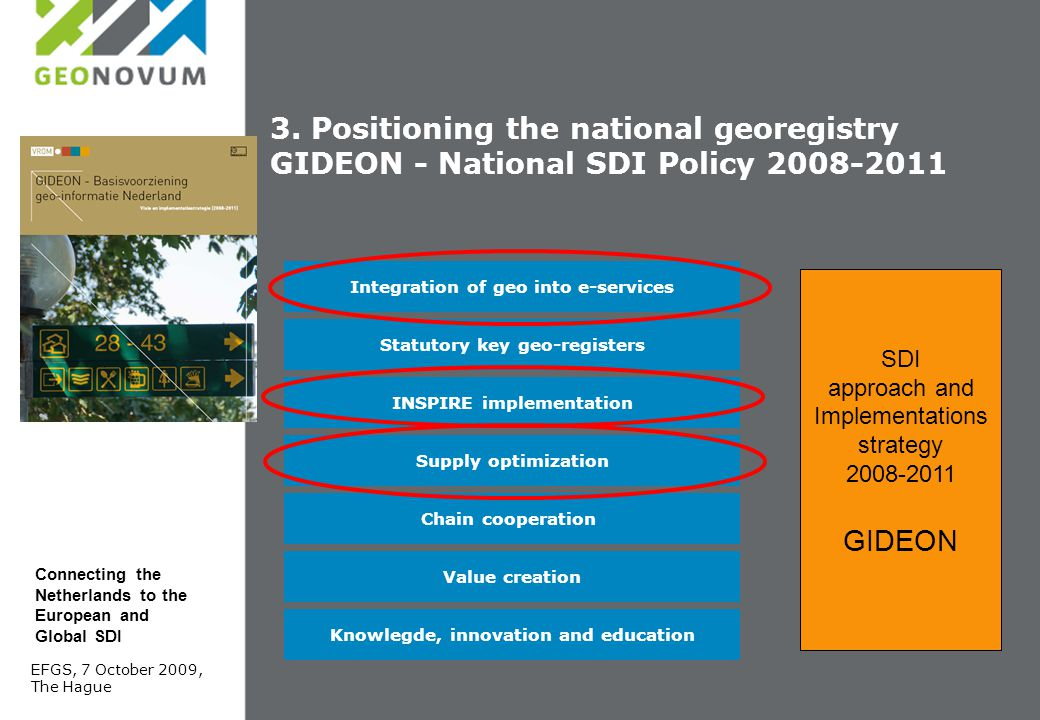 3. Positioning the national georegistry GIDEON - National SDI Policy 2008-2011 SDI approach and Implementations strategy 2008-2011 GIDEON Integration