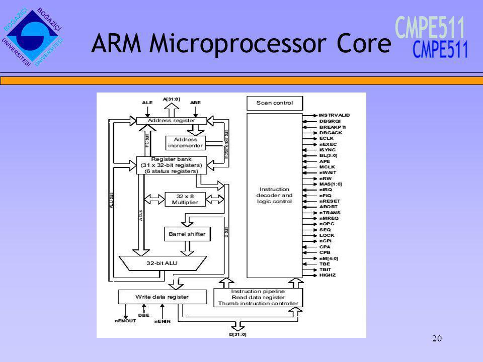 20 ARM Microprocessor Core