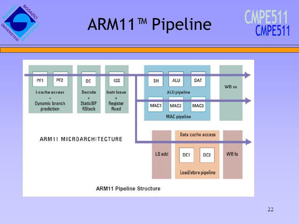 22 ARM11 Pipeline