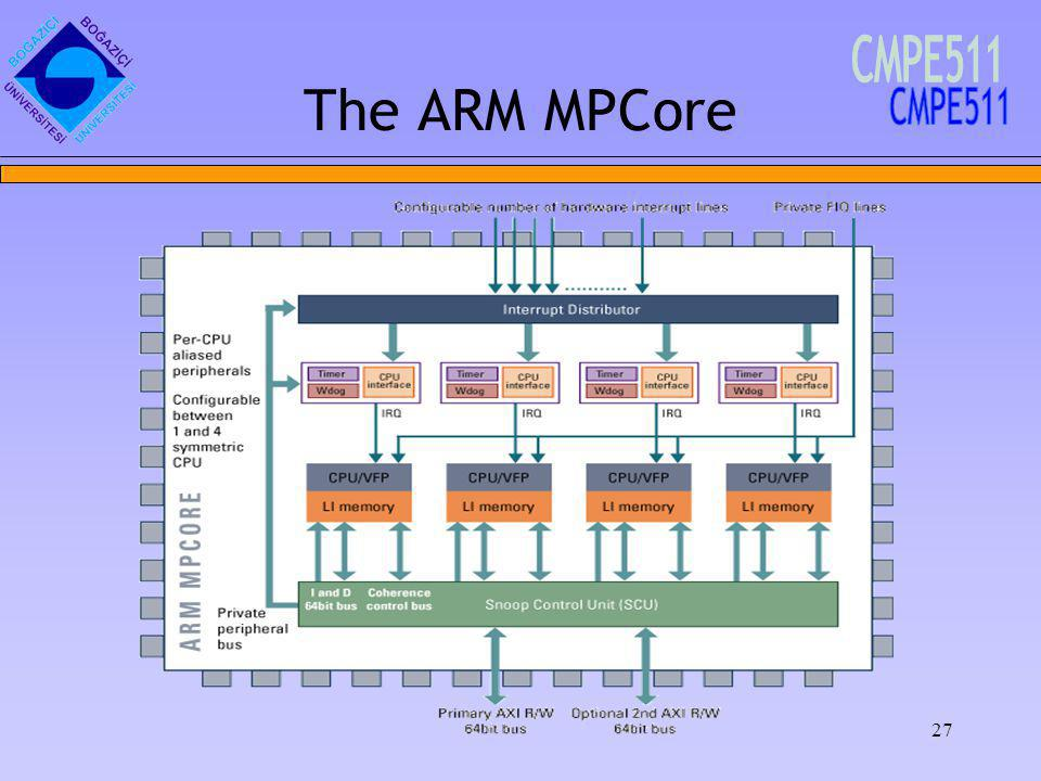 27 The ARM MPCore