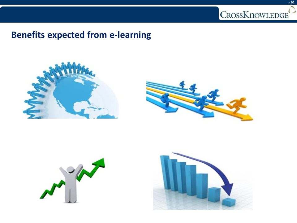 - 10 Benefits expected from e-learning
