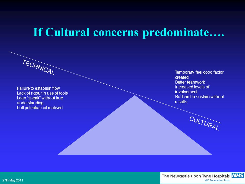 If Cultural concerns predominate…. Failure to establish flow Lack of rigour in use of tools Lean speak without true understanding Full potential not r