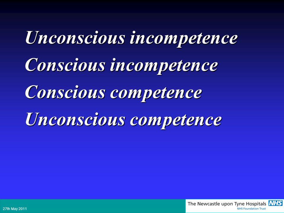 Unconscious incompetence Conscious incompetence Conscious competence Unconscious competence
