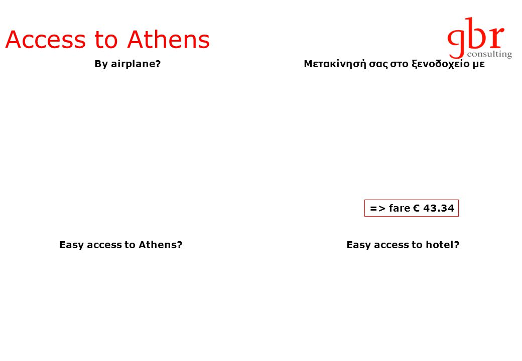 Access to Athens By airplane Μετακίνησή σας στο ξενοδοχείο με Easy access to hotel Easy access to Athens.