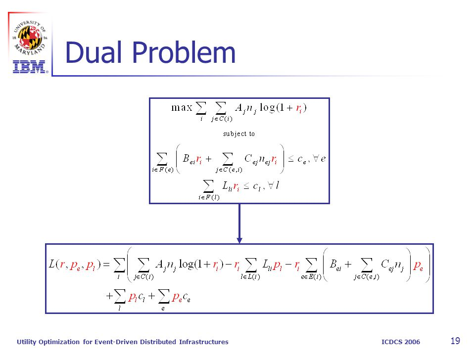 Utility Optimization for Event-Driven Distributed Infrastructures ICDCS 2006 19 Dual Problem
