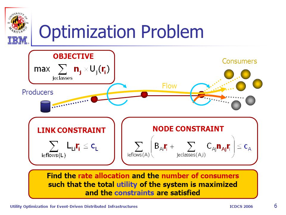 Utility Optimization for Event-Driven Distributed Infrastructures ICDCS 2006 6 Optimization Problem Consumers Producers Flow LINK CONSTRAINT NODE CONS