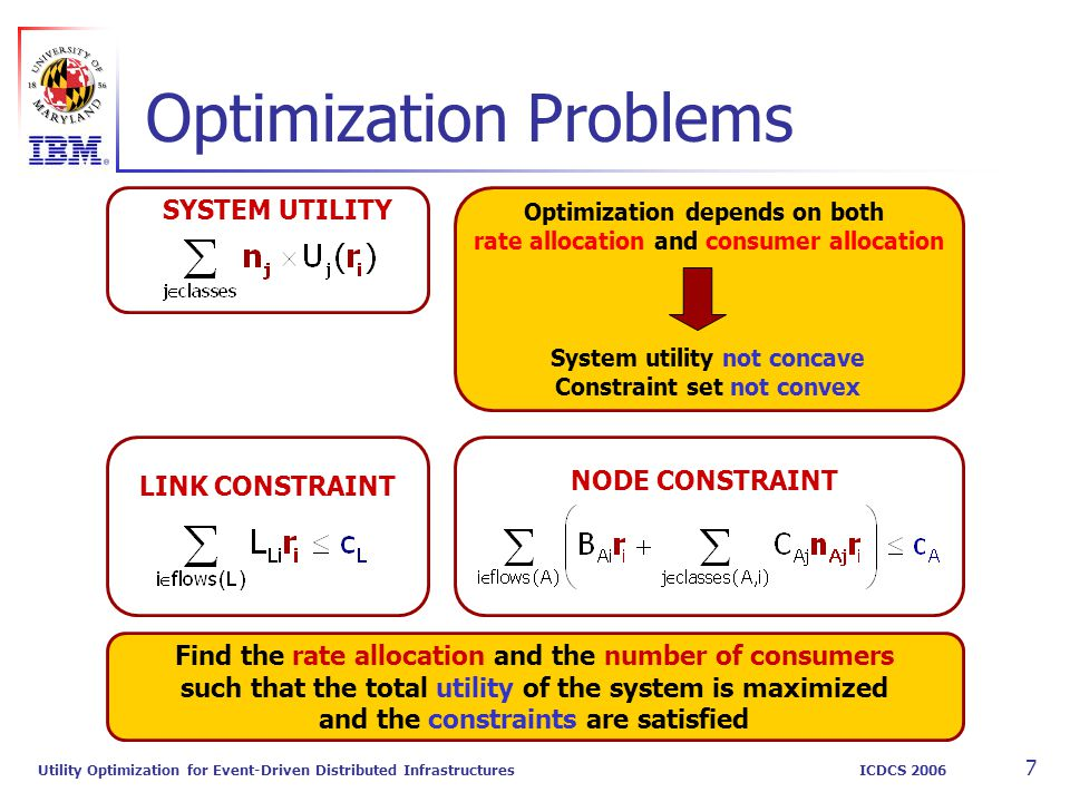 Utility Optimization for Event-Driven Distributed Infrastructures ICDCS 2006 7 Optimization Problems LINK CONSTRAINT NODE CONSTRAINT Find the rate all