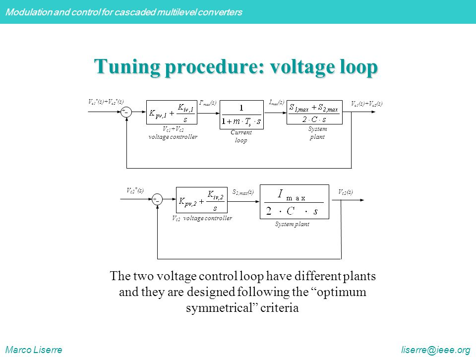 Modulation and control for cascaded multilevel converters Marco Liserre liserre@ieee.org V c1 +V c2 voltage controller Current loop System plant V c1 * (s)+V c2 * (s) I * max (s) V c1 (s)+V c2 (s) +_ I max (s) Tuning procedure: voltage loop V c2 voltage controller System plant V c2 * (s) S 2,max (s) V c2 (s) +_ The two voltage control loop have different plants and they are designed following the optimum symmetrical criteria