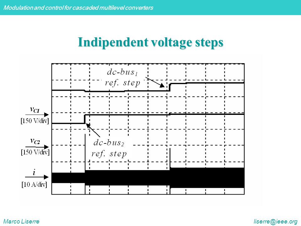 Modulation and control for cascaded multilevel converters Marco Liserre liserre@ieee.org Indipendent voltage steps