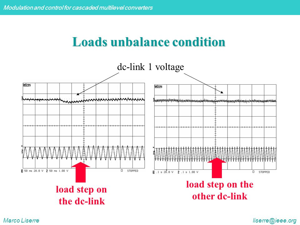 Modulation and control for cascaded multilevel converters Marco Liserre liserre@ieee.org Loads unbalance condition dc-link 1 voltage load step on the dc-link load step on the other dc-link