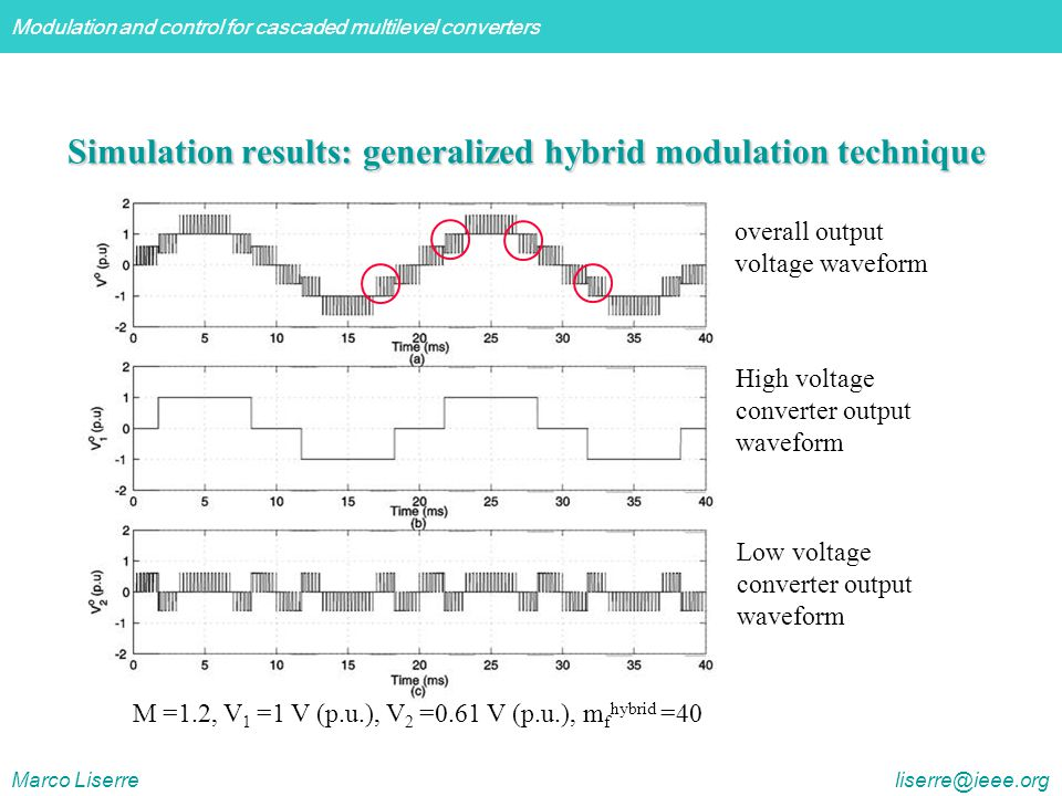 Modulation and control for cascaded multilevel converters Marco Liserre liserre@ieee.org Simulation results: generalized hybrid modulation technique overall output voltage waveform High voltage converter output waveform Low voltage converter output waveform M =1.2, V 1 =1 V (p.u.), V 2 =0.61 V (p.u.), m f hybrid =40