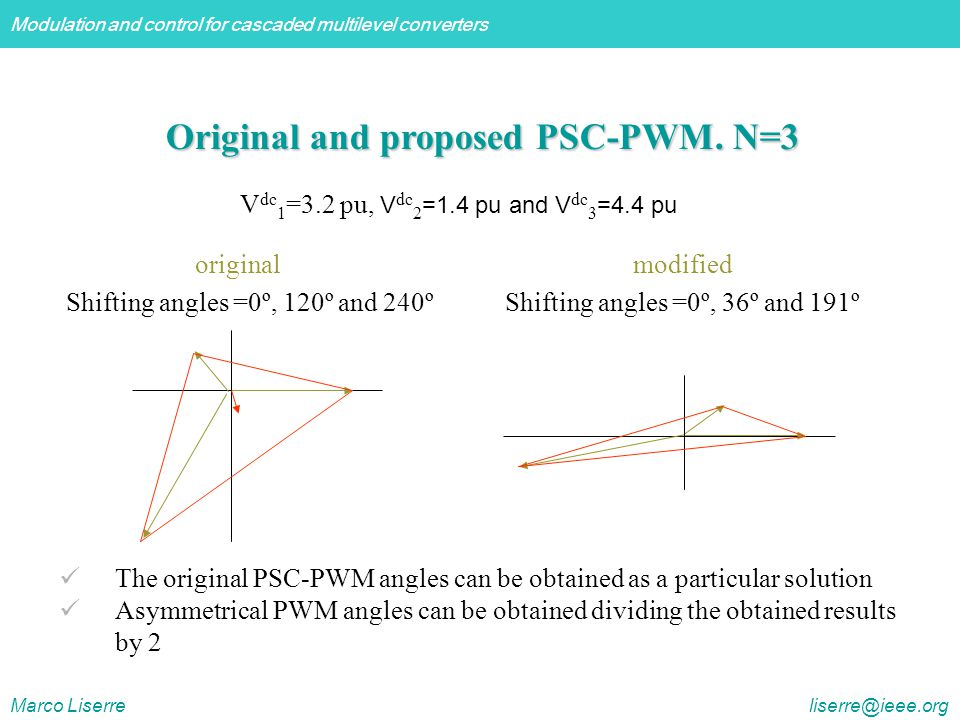 Modulation and control for cascaded multilevel converters Marco Liserre liserre@ieee.org Original and proposed PSC-PWM.