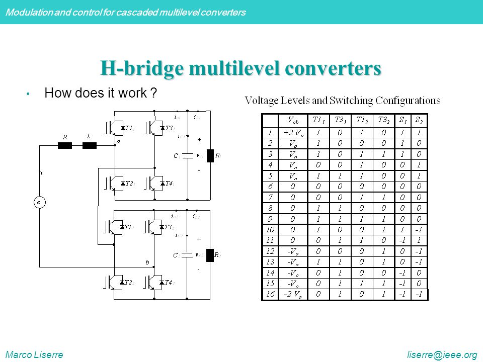 Modulation and control for cascaded multilevel converters Marco Liserre liserre@ieee.org H-bridge multilevel converters How does it work ?