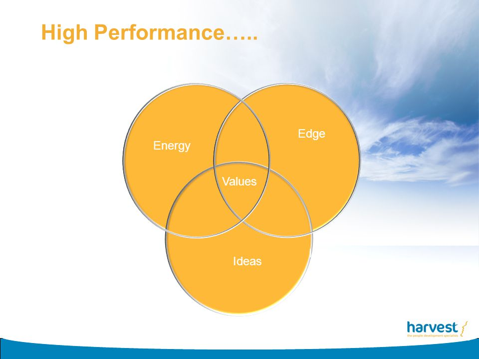 Energy Edge Ideas Values Ideas High Performance…..