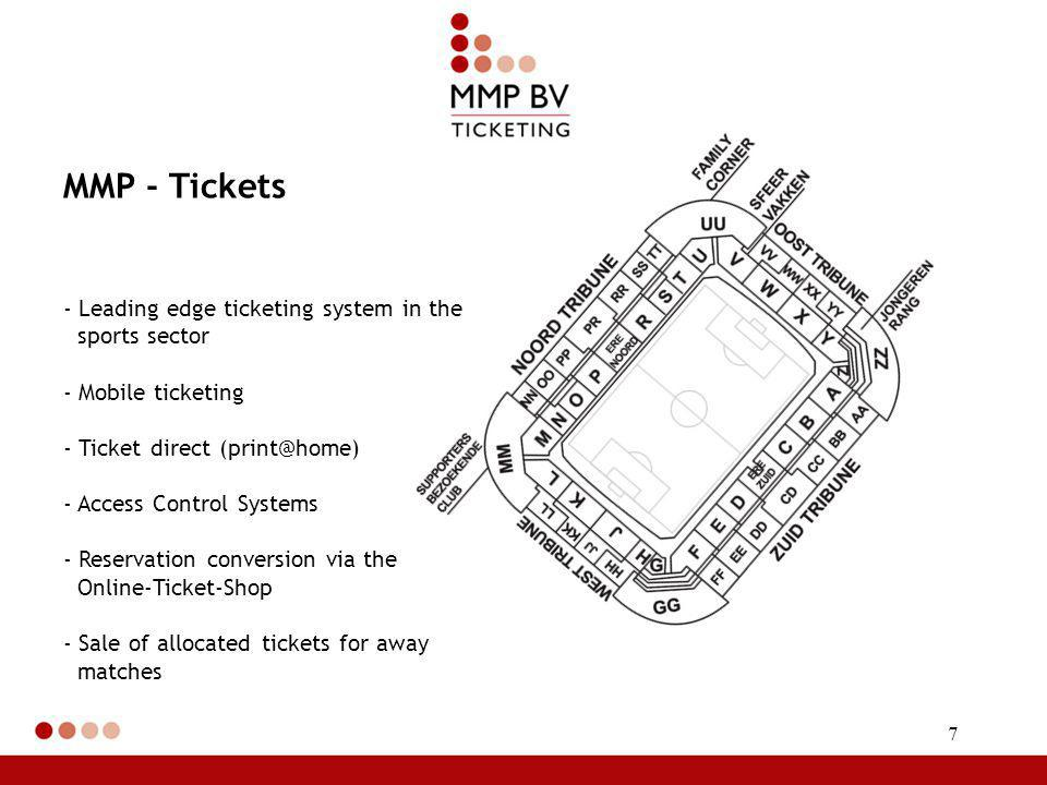7 - Leading edge ticketing system in the sports sector - Mobile ticketing - Ticket direct (print@home) - Access Control Systems - Reservation conversion via the Online-Ticket-Shop - Sale of allocated tickets for away matches MMP - Tickets Activities