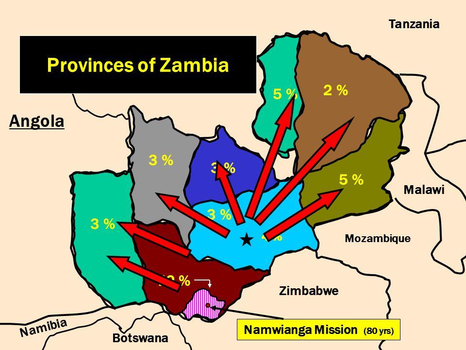 Congo 72 % 3 % 5 % 2 % 5 % 4 % Malawi Tanzania Mozambique Zimbabwe Botswana Namibia Provinces of Zambia Angola Namwianga Mission (80 yrs)