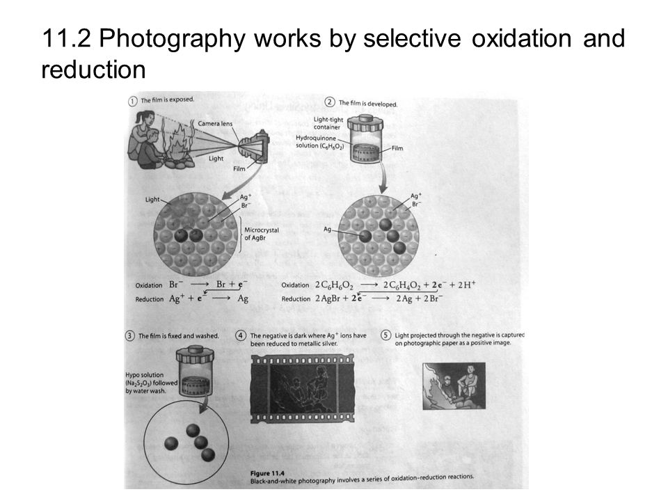 11.2 Photography works by selective oxidation and reduction