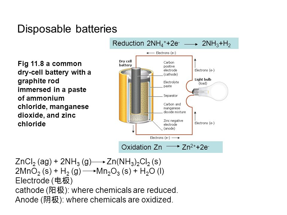 Disposable batteries ZnCl 2 (ag) + 2NH 3 (g) Zn(NH 3 ) 2 Cl 2 (s) 2MnO 2 (s) + H 2 (g) Mn 2 O 3 (s) + H 2 O (l) Electrode ( ) cathode ( ): where chemi