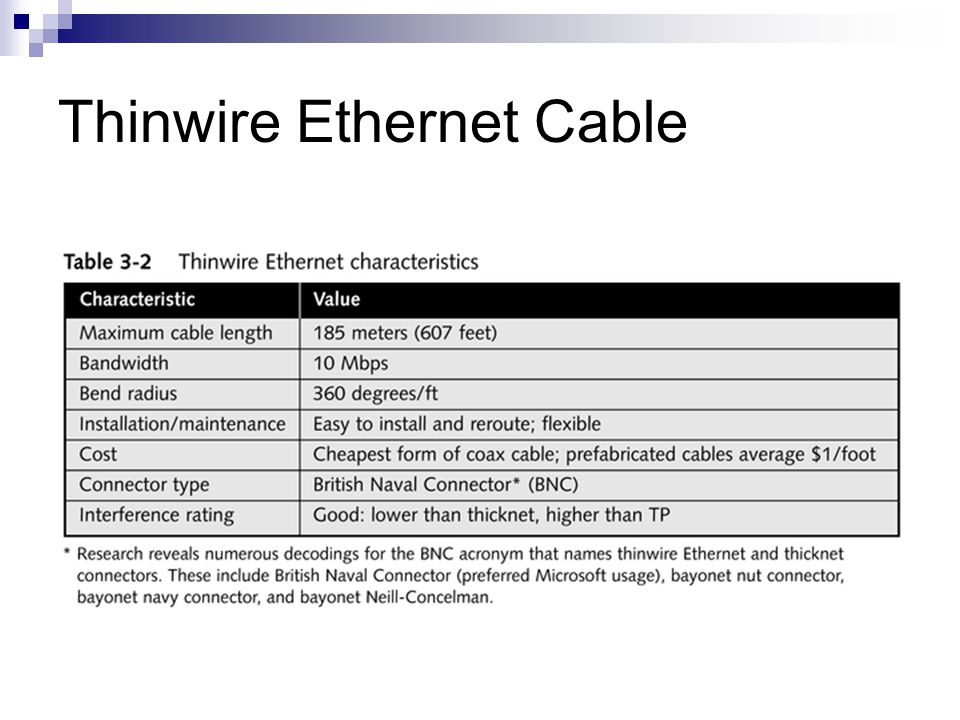 Thinwire Ethernet Cable