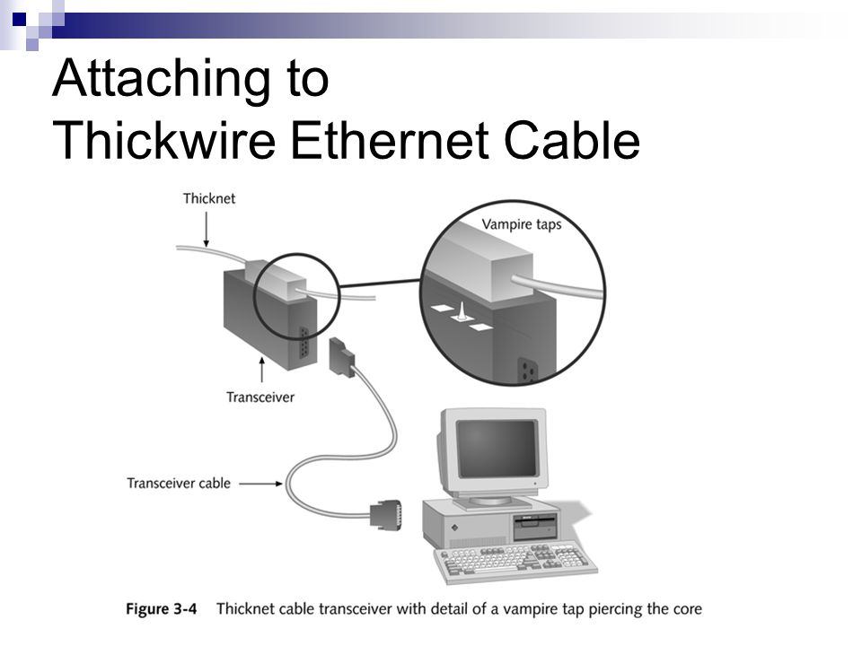 Attaching to Thickwire Ethernet Cable