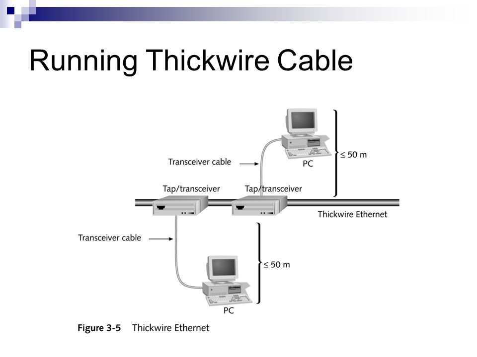 Running Thickwire Cable