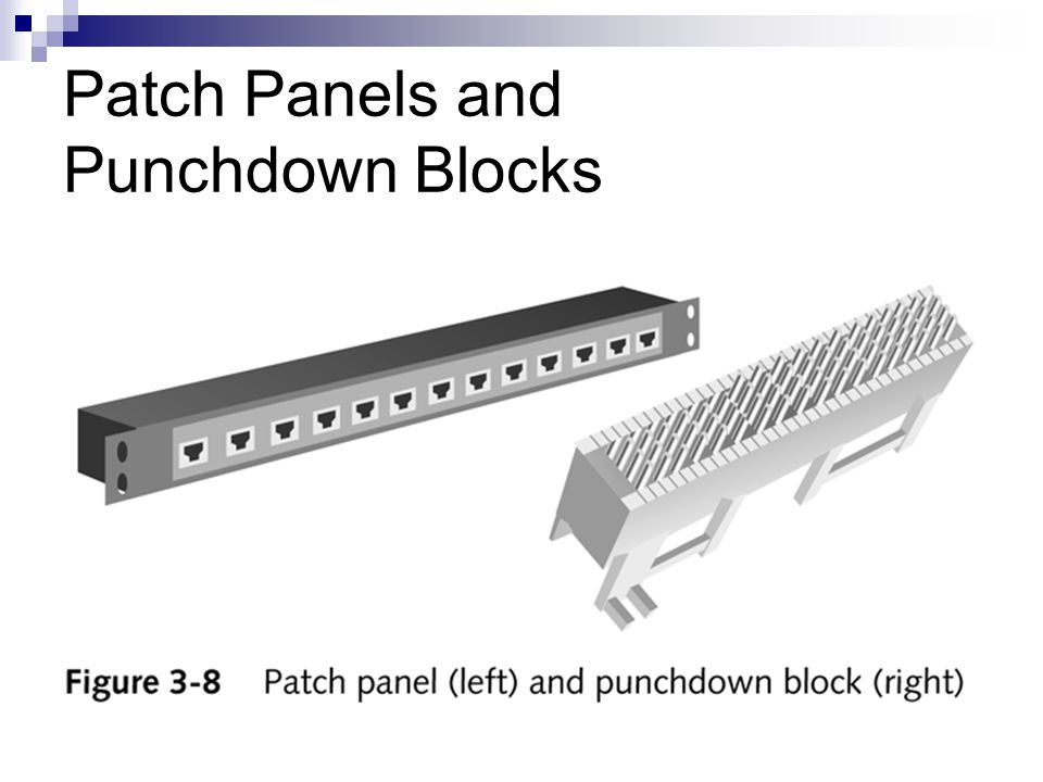 Patch Panels and Punchdown Blocks