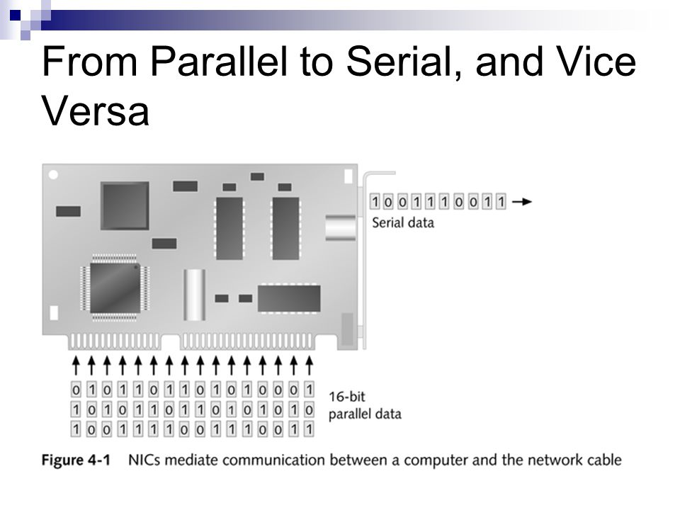 From Parallel to Serial, and Vice Versa