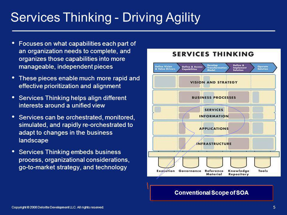 5 Copyright © 2008 Deloitte Development LLC. All rights reserved. Services Thinking - Driving Agility Focuses on what capabilities each part of an org