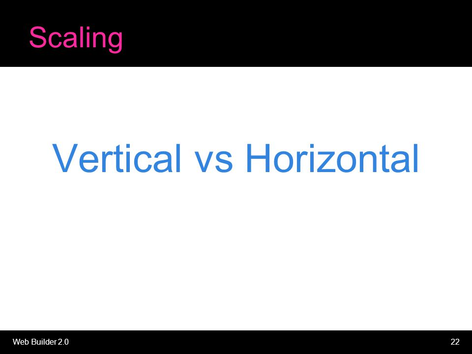 Web Builder 2.022 Scaling Vertical vs Horizontal