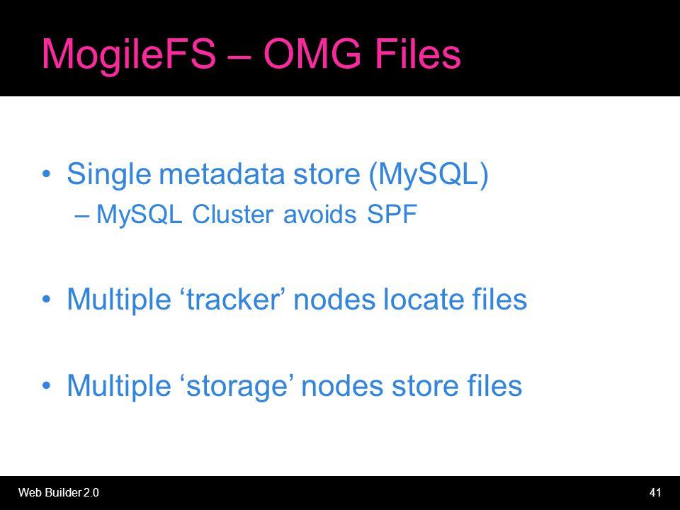 Web Builder 2.041 MogileFS – OMG Files Single metadata store (MySQL) –MySQL Cluster avoids SPF Multiple tracker nodes locate files Multiple storage nodes store files
