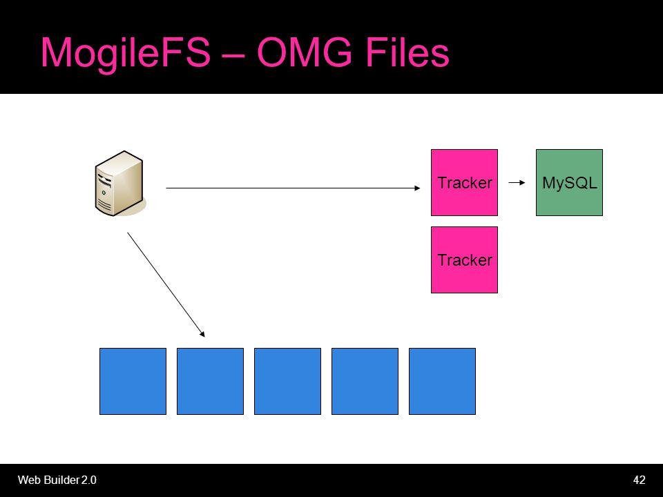 Web Builder 2.042 MogileFS – OMG Files Tracker MySQL