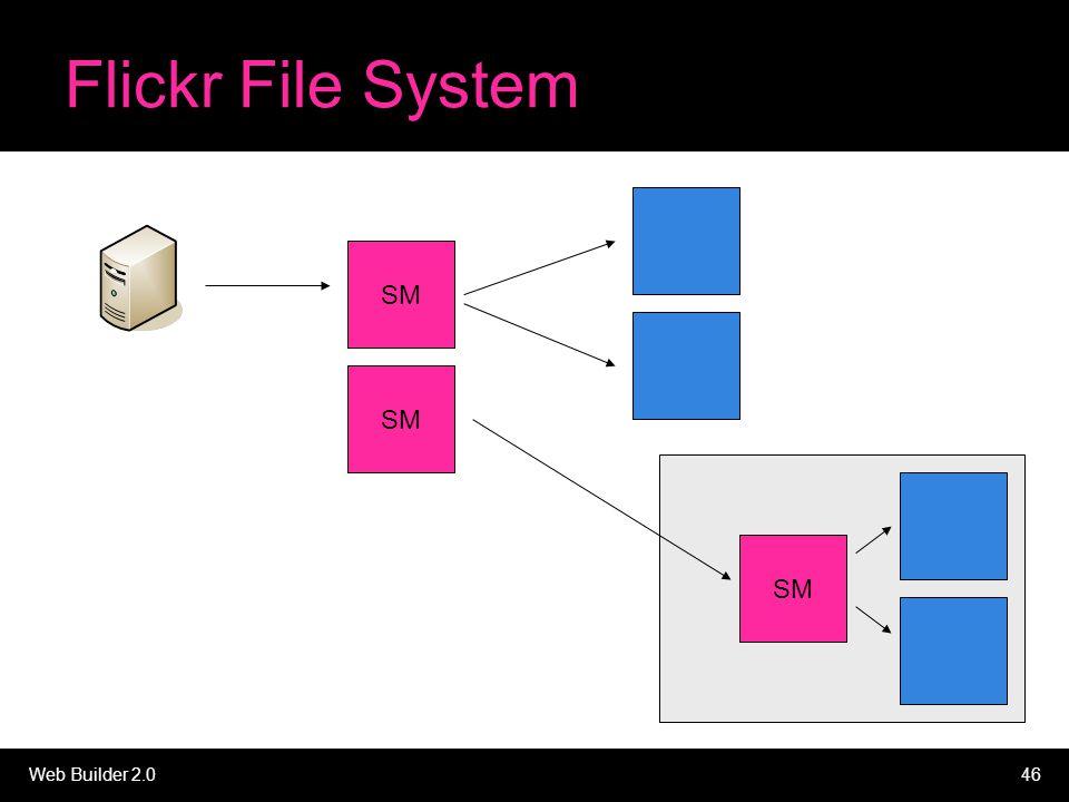 Web Builder 2.046 Flickr File System SM