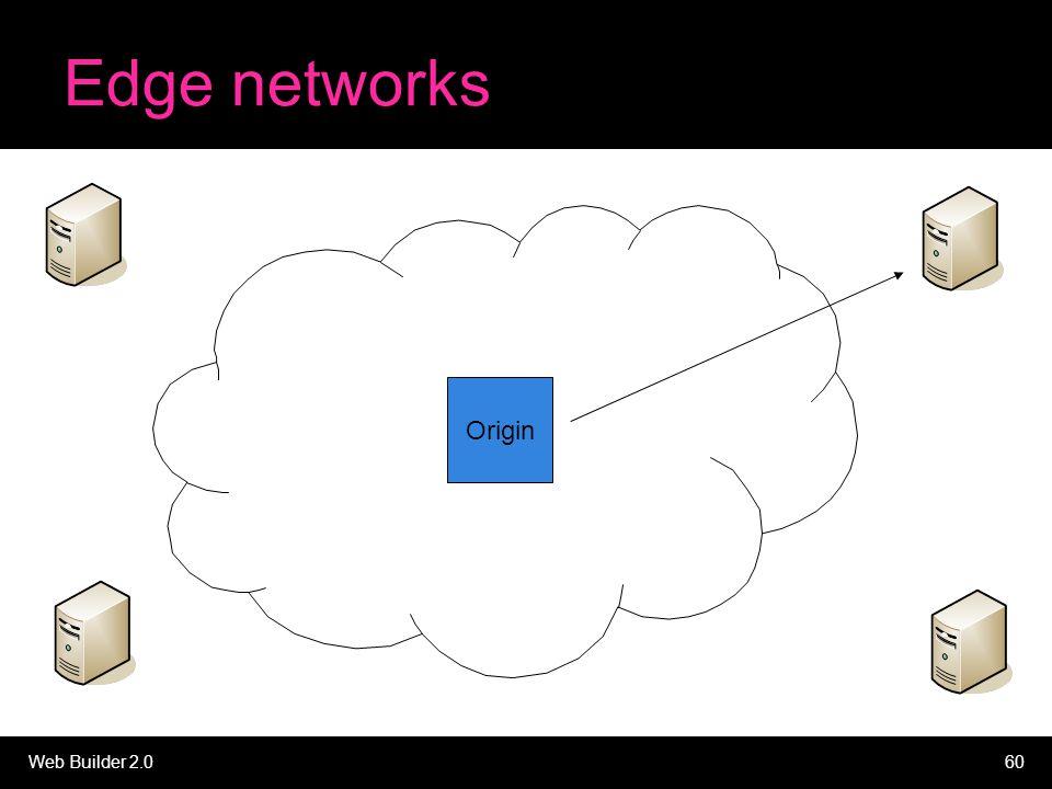 Web Builder 2.060 Edge networks Origin