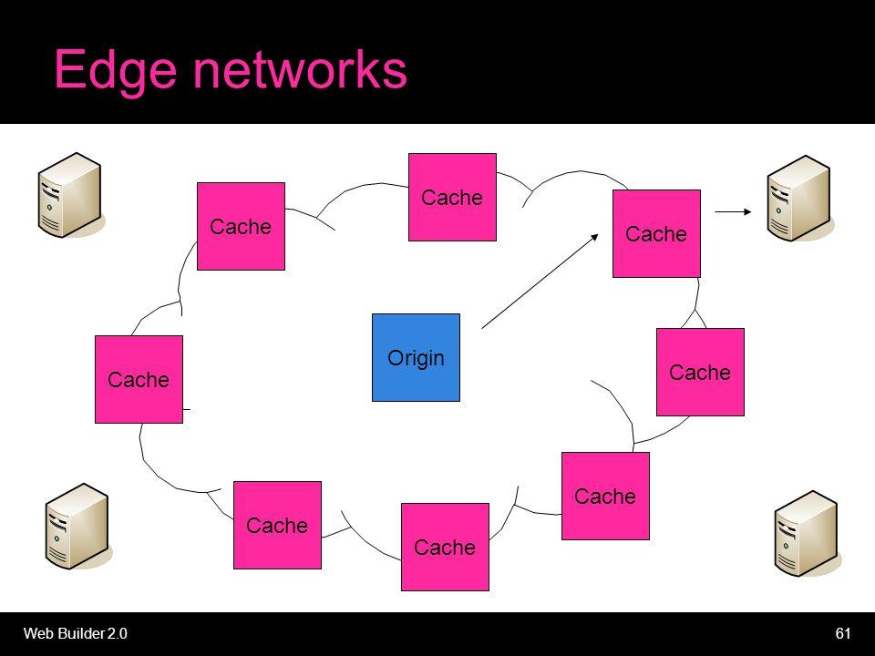 Web Builder 2.061 Edge networks Origin Cache