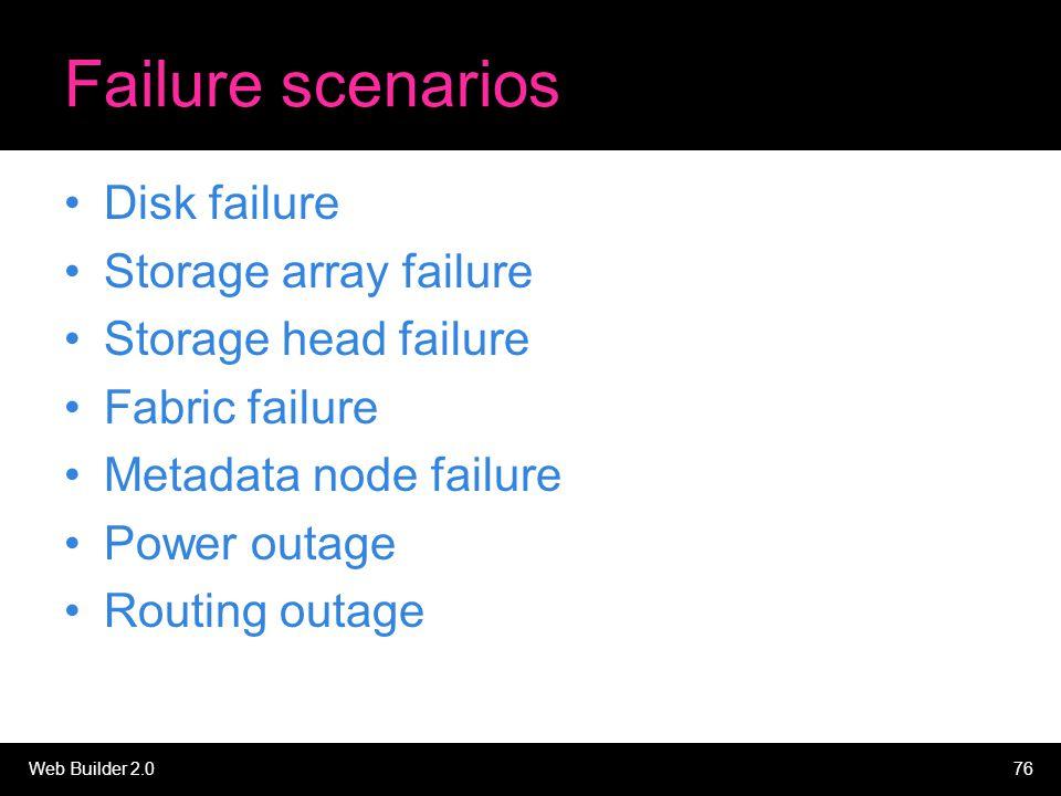 Web Builder 2.076 Failure scenarios Disk failure Storage array failure Storage head failure Fabric failure Metadata node failure Power outage Routing outage