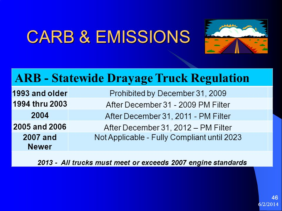 CARB & EMISSIONS ARB - Statewide Drayage Truck Regulation 1993 and olderProhibited by December 31, 2009 1994 thru 2003 After December 31 - 2009 PM Fil