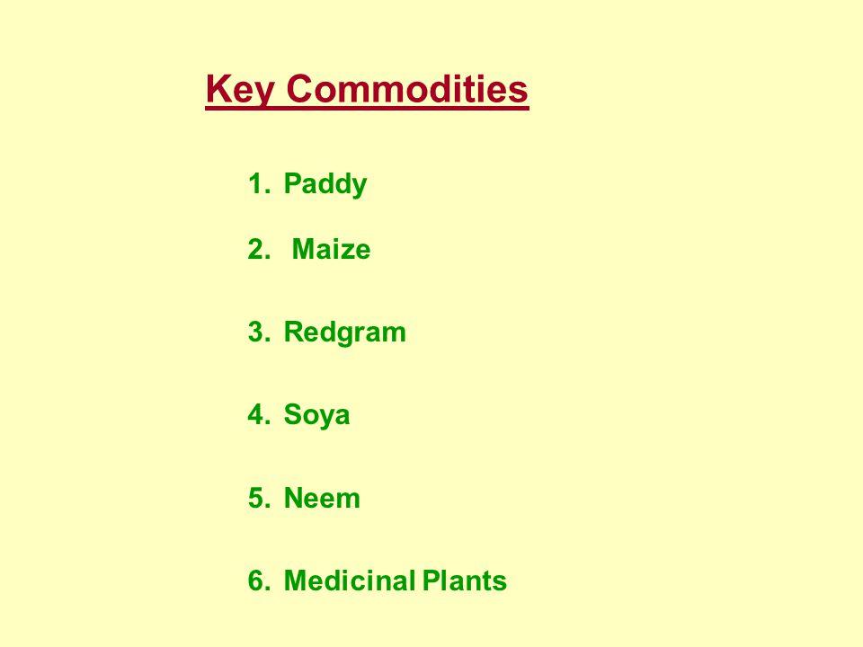 Key Commodities 1.Paddy 2. Maize 3.Redgram 4.Soya 5.Neem 6.Medicinal Plants