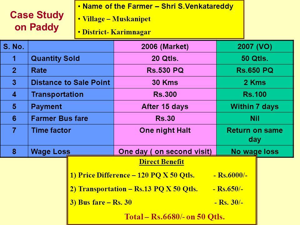 Case Study on Paddy S. No.2006 (Market)2007 (VO) 1Quantity Sold20 Qtls.50 Qtls.