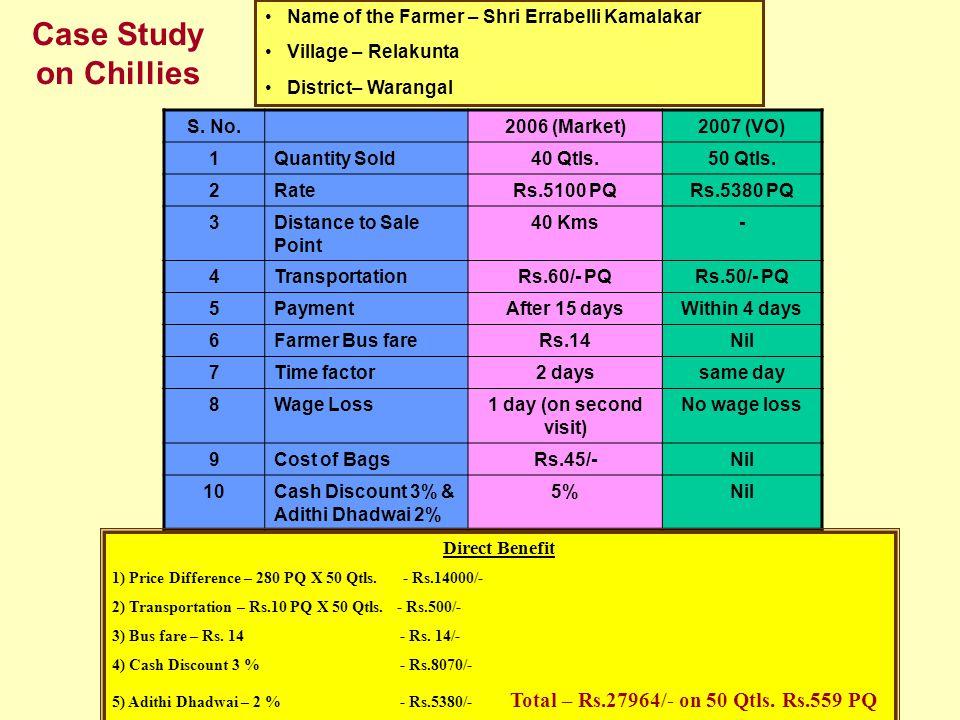 Case Study on Chillies S. No.2006 (Market)2007 (VO) 1Quantity Sold40 Qtls.50 Qtls.