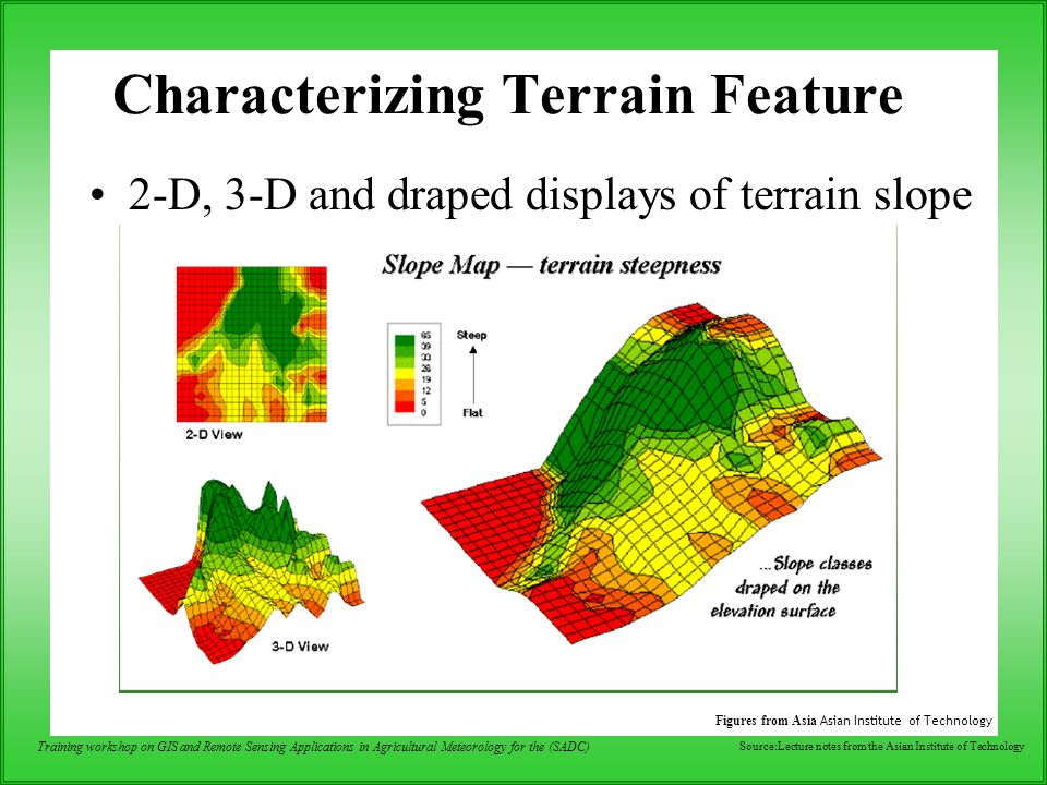 Training workshop on GIS and Remote Sensing Applications in Agricultural Meteorology for the (SADC) Characterizing Terrain Feature 2-D, 3-D and draped