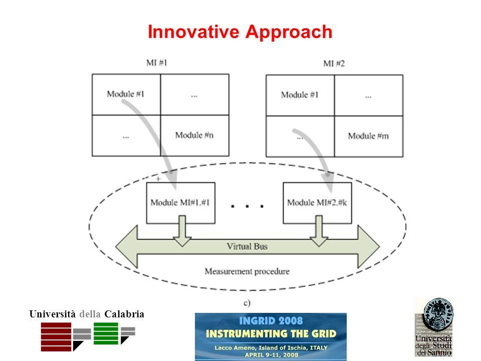 Università della Calabria Innovative Approach