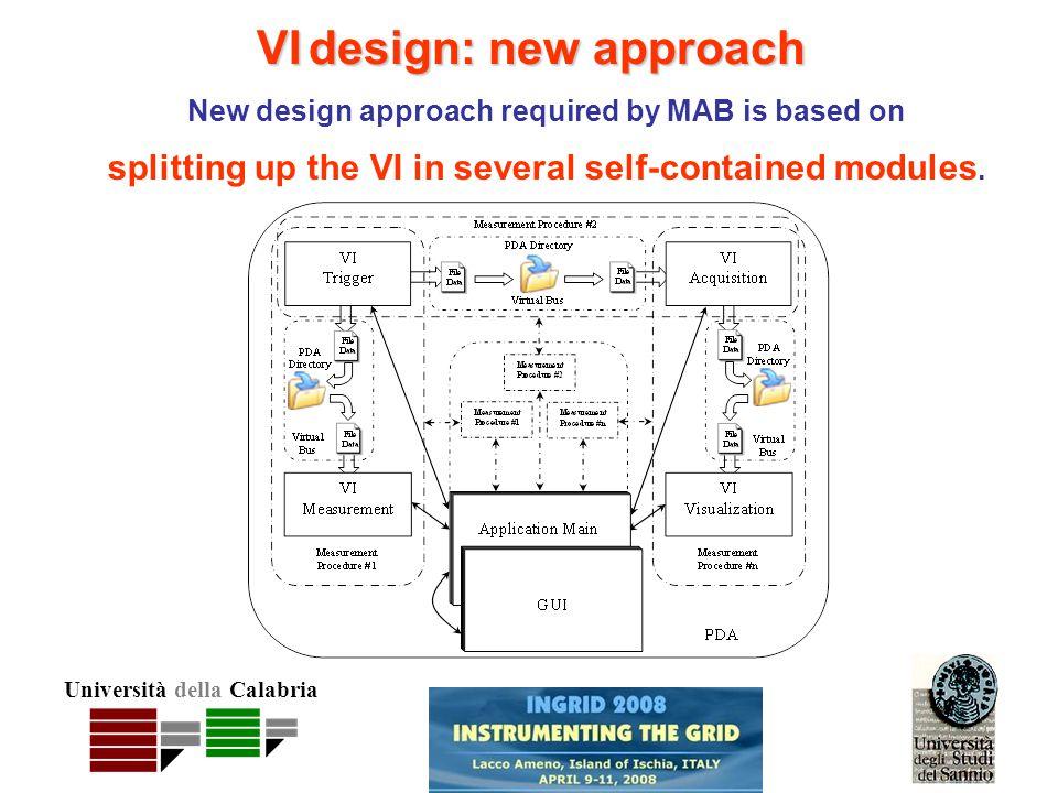 Università della Calabria VIdesign: new approach VI design: new approach New design approach required by MAB is based on splitting up the VI in several self-contained modules.