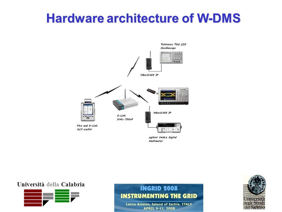 Università della Calabria Hardware architecture of W-DMS
