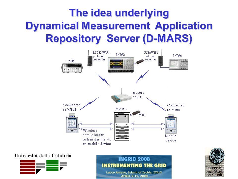 Università della Calabria The idea underlying Dynamical Measurement Application Repository Server (D-MARS)