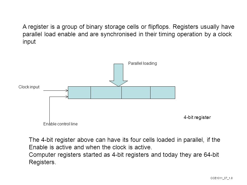 A register is a group of binary storage cells or flipflops. Registers usually have parallel load enable and are synchronised in their timing operation
