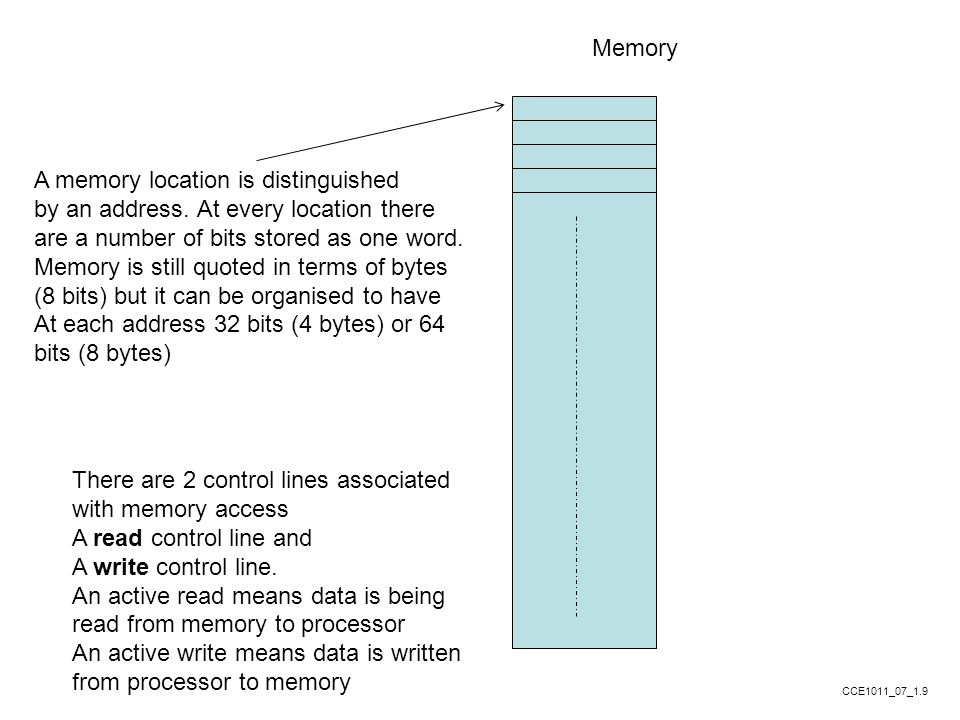 Memory A memory location is distinguished by an address. At every location there are a number of bits stored as one word. Memory is still quoted in te